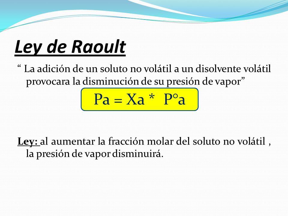 Ley de Raoult Pa = Xa * P°a