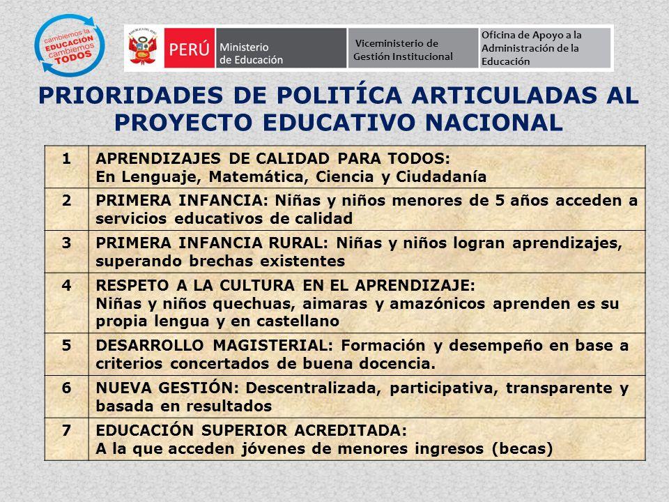 PRIORIDADES DE POLITÍCA articuladas al Proyecto Educativo Nacional