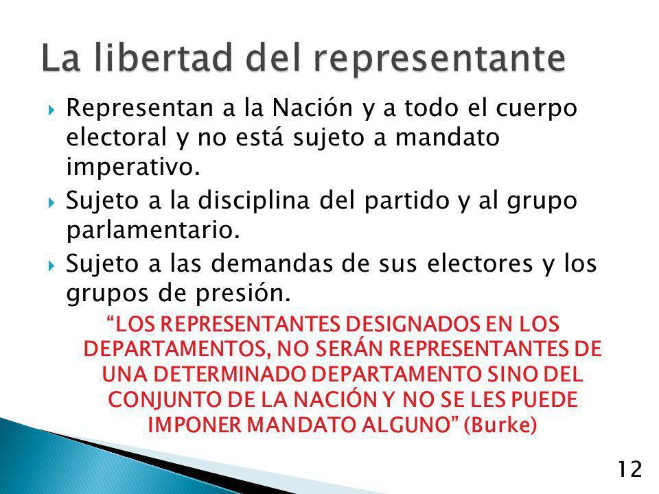 La libertad del representante
