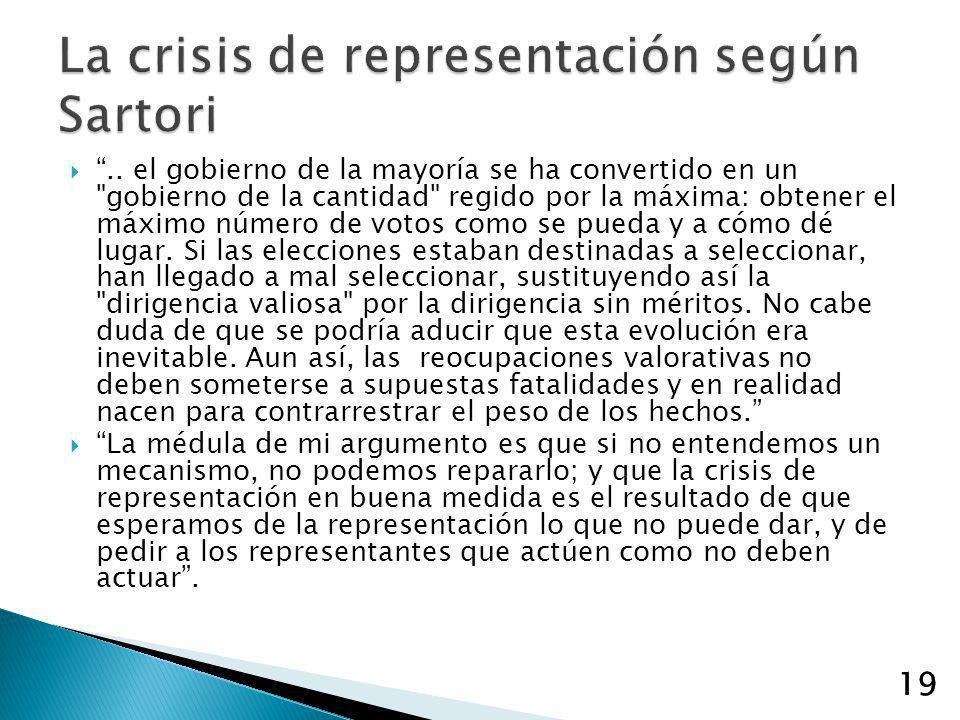 La crisis de representación según Sartori