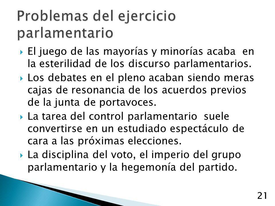 Problemas del ejercicio parlamentario