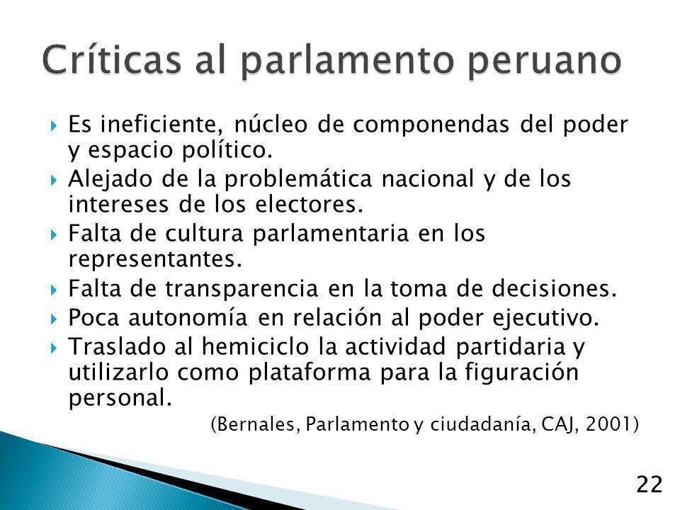 Críticas al parlamento peruano