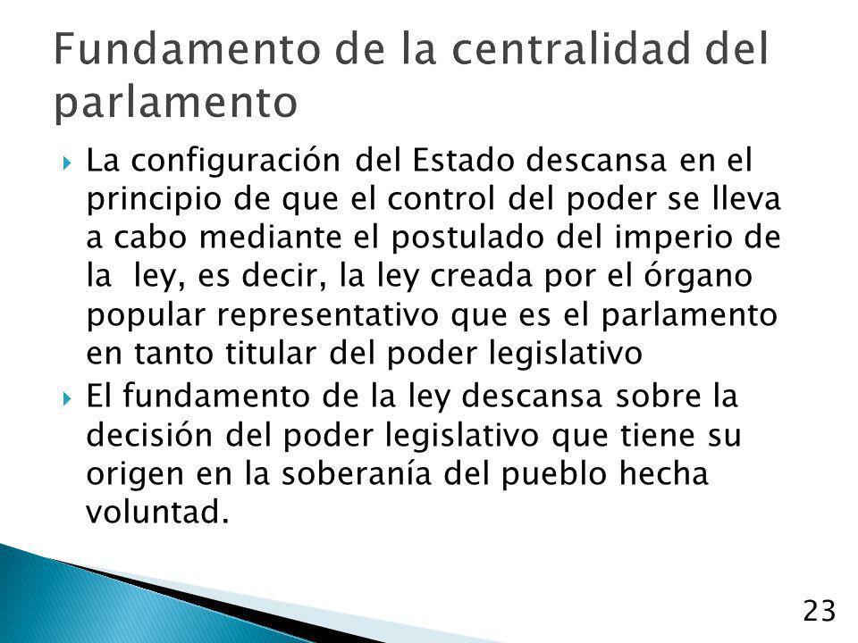 Fundamento de la centralidad del parlamento