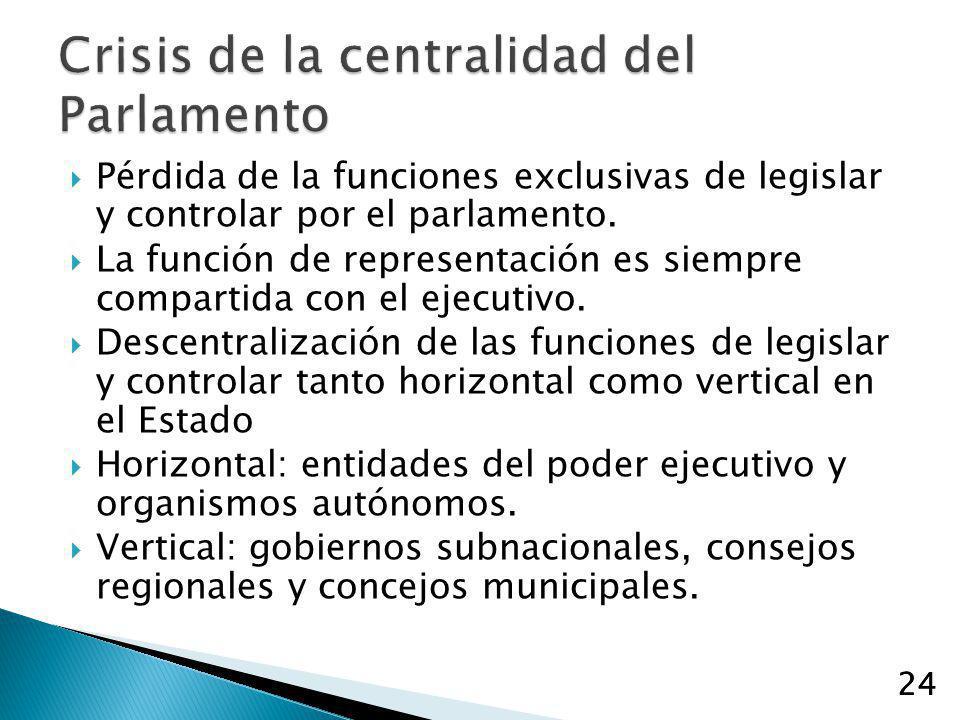 Crisis de la centralidad del Parlamento