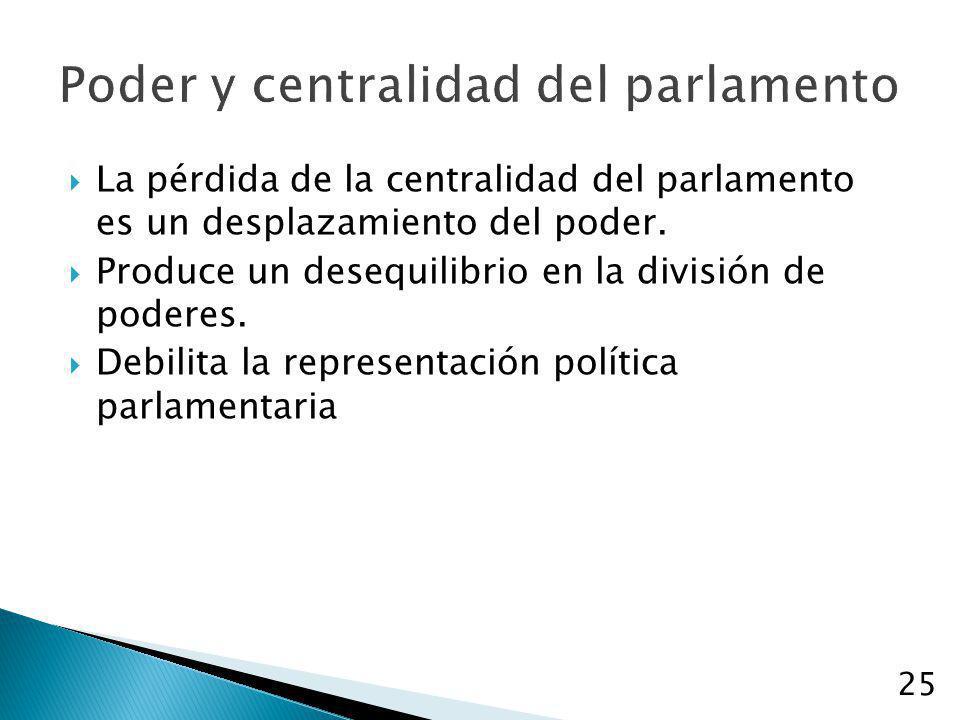 Poder y centralidad del parlamento