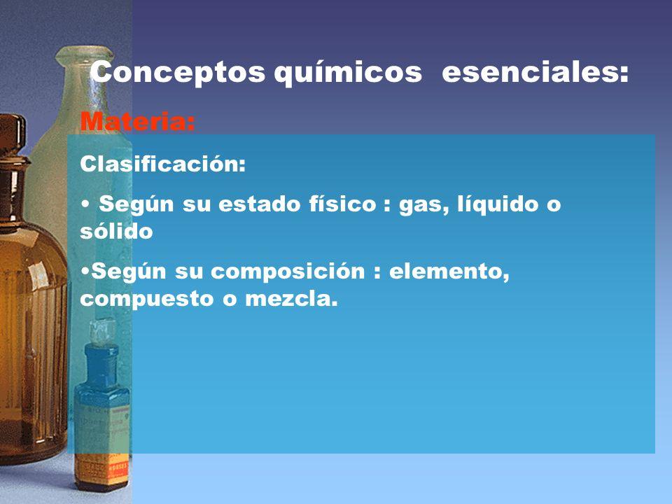 Conceptos químicos esenciales: