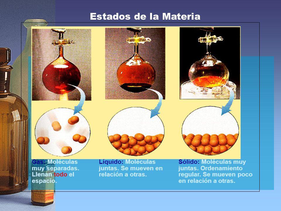 Estados de la Materia Líquido: Moléculas juntas. Se mueven en relación a otras.