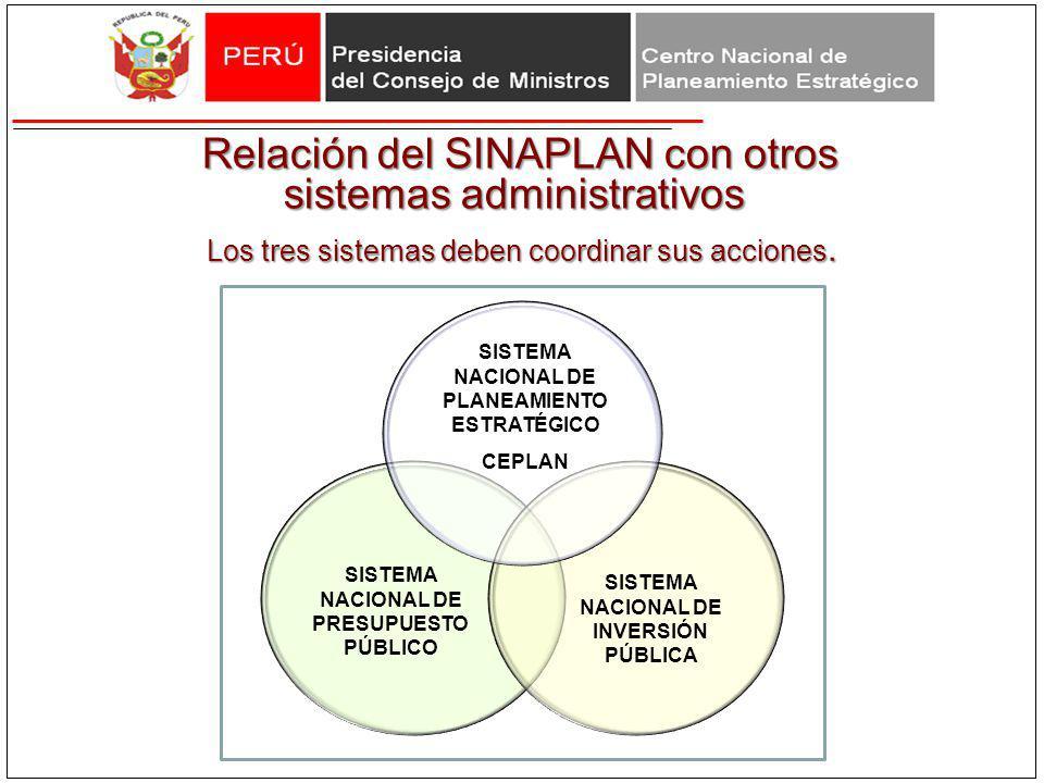 Relación del SINAPLAN con otros sistemas administrativos