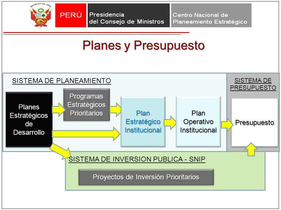 Planes y Presupuesto SISTEMA DE PLANEAMIENTO