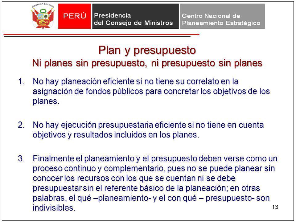 Plan y presupuesto Ni planes sin presupuesto, ni presupuesto sin planes