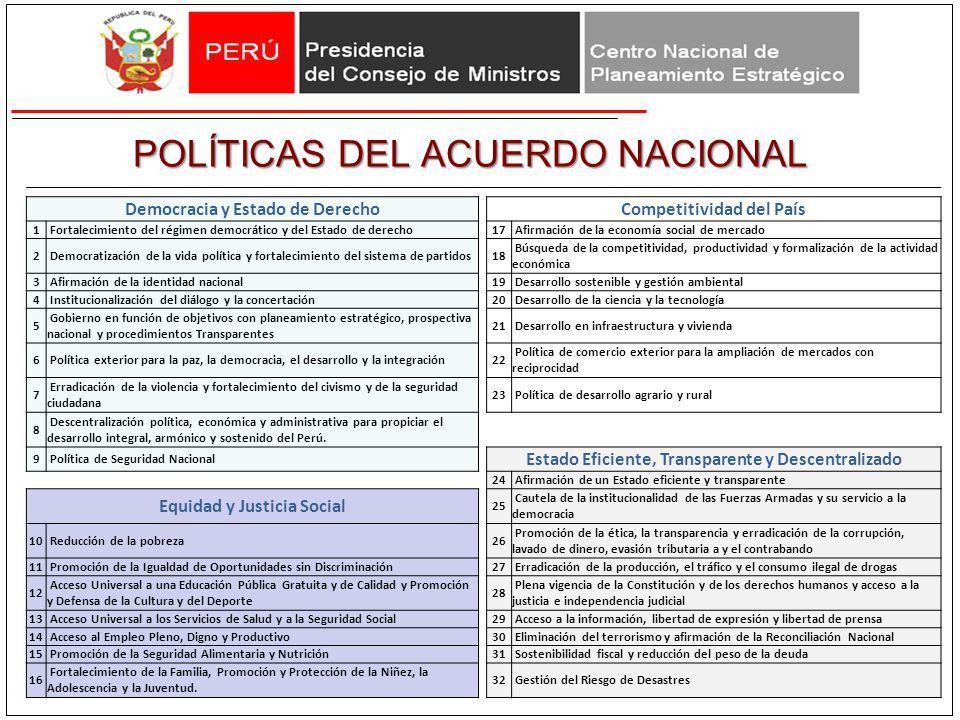 POLÍTICAS DEL ACUERDO NACIONAL