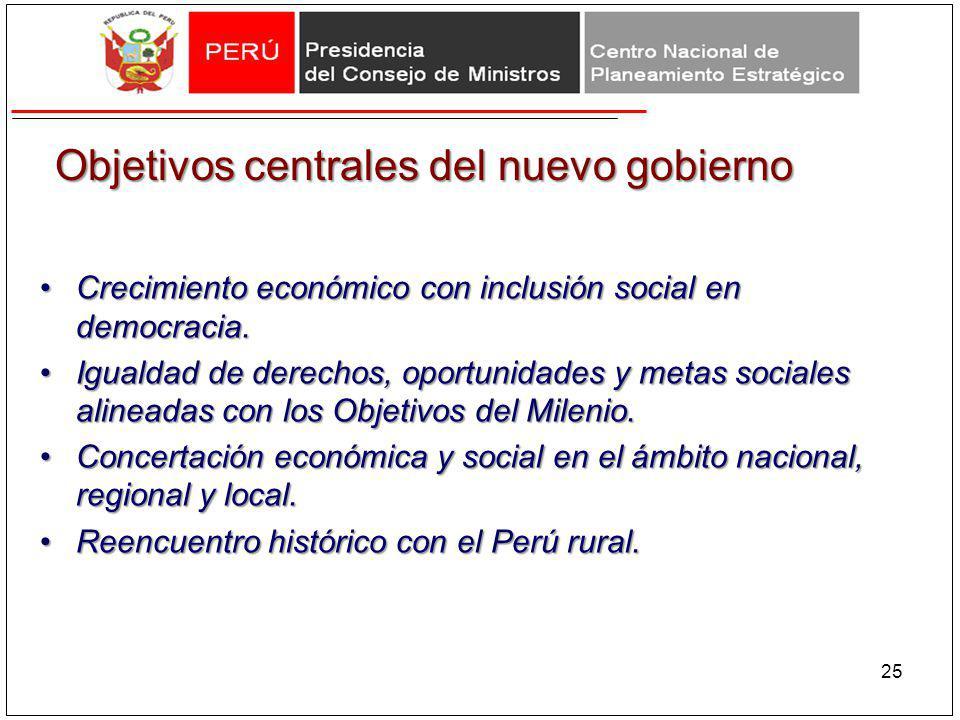 Objetivos centrales del nuevo gobierno