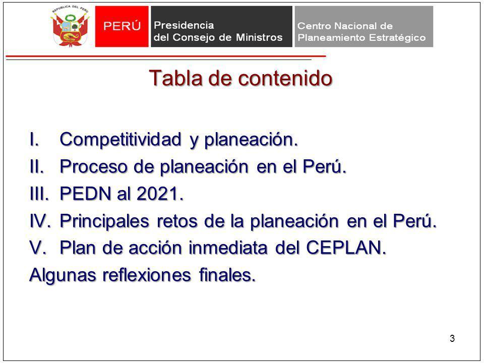Tabla de contenido Competitividad y planeación.