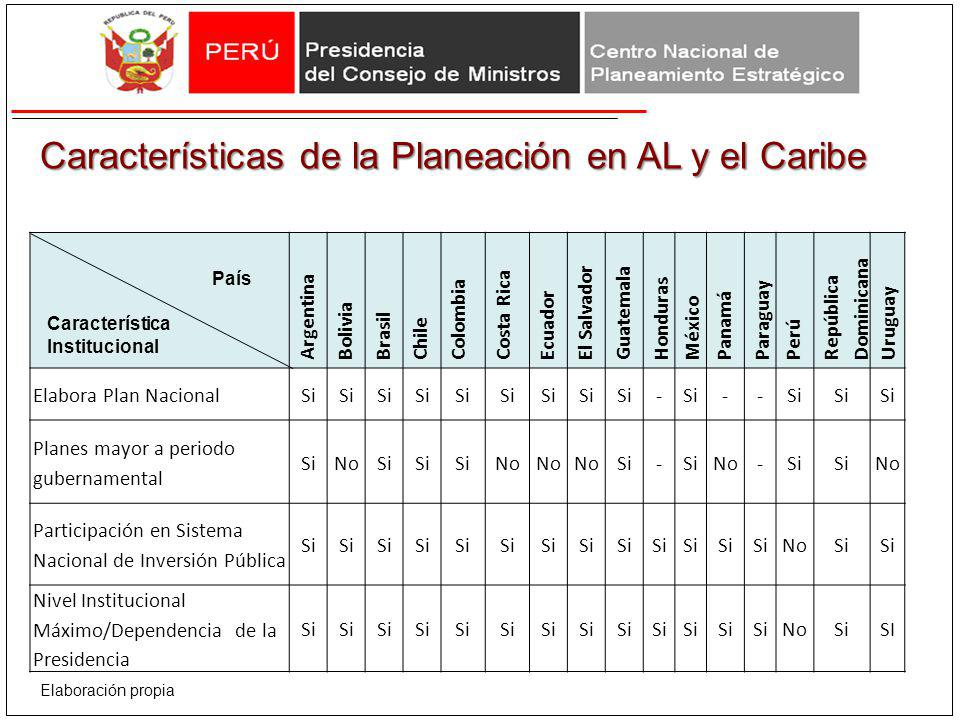 Características de la Planeación en AL y el Caribe