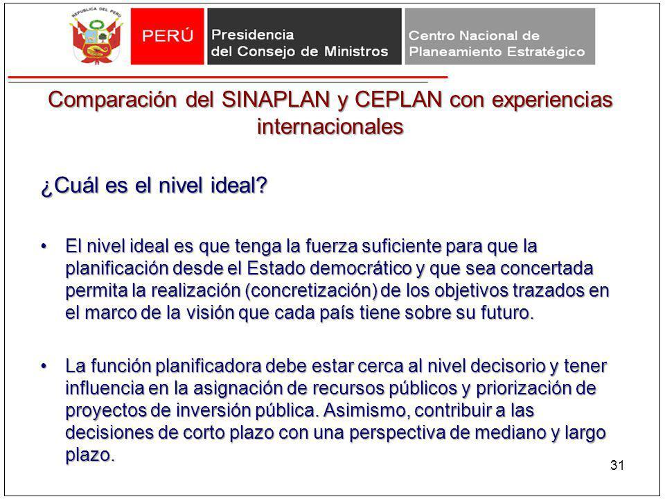 Comparación del SINAPLAN y CEPLAN con experiencias internacionales