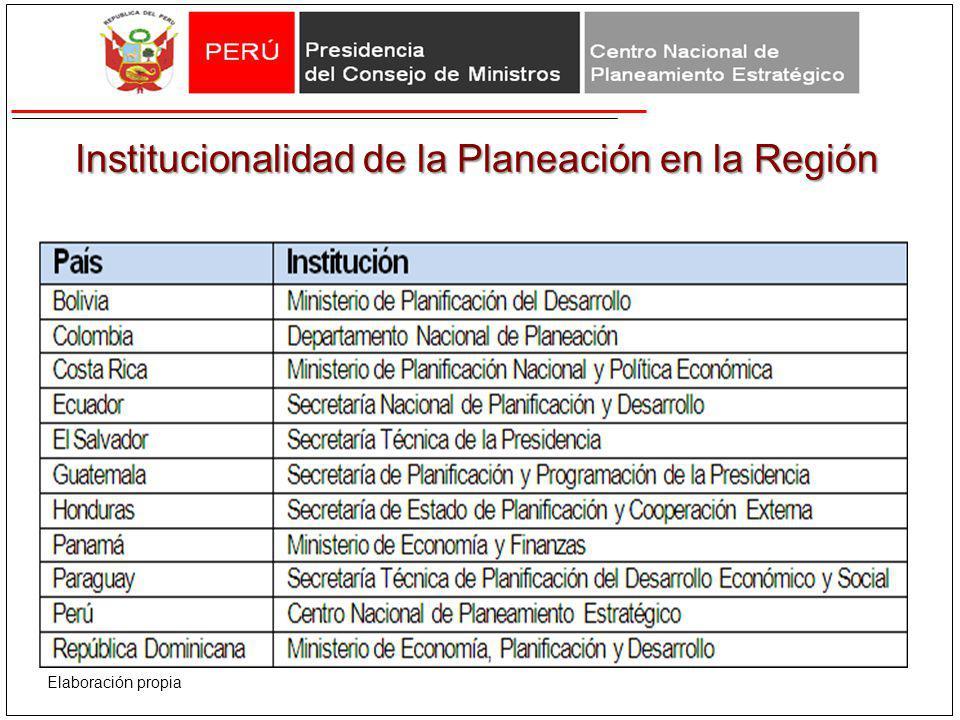 Institucionalidad de la Planeación en la Región