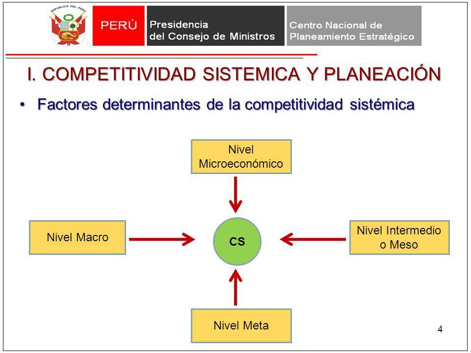 I. COMPETITIVIDAD SISTEMICA Y PLANEACIÓN