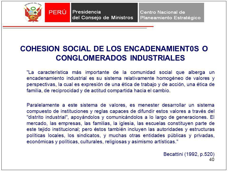 COHESION SOCIAL DE LOS ENCADENAMIENT0S O CONGLOMERADOS INDUSTRIALES