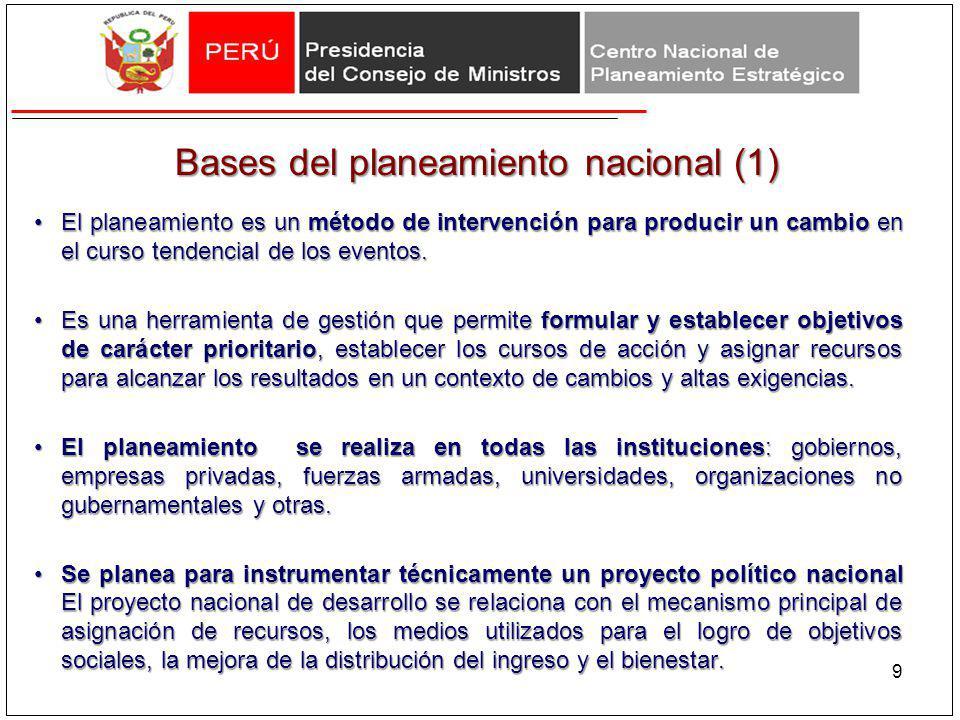 Bases del planeamiento nacional (1)