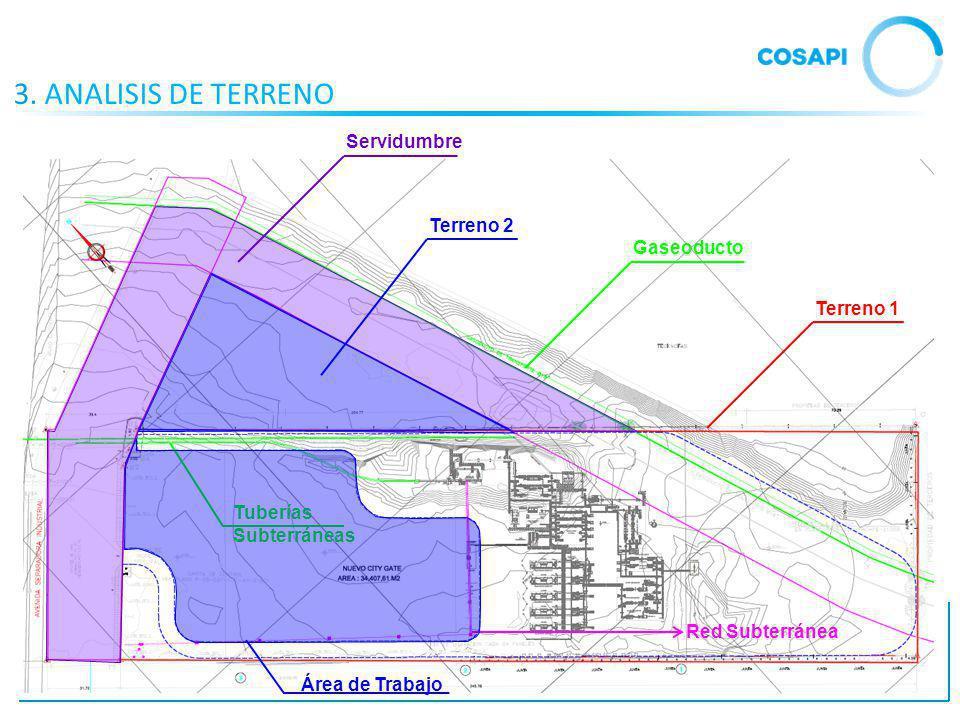 3. ANALISIS DE TERRENO Servidumbre Terreno 2 Gaseoducto Terreno 1