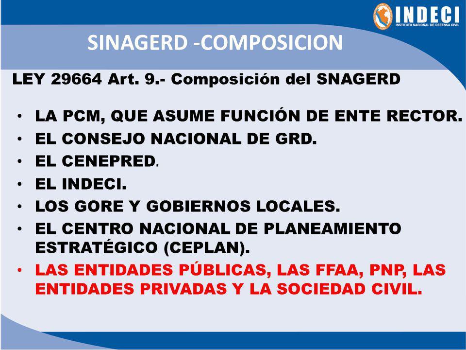 SINAGERD -COMPOSICION