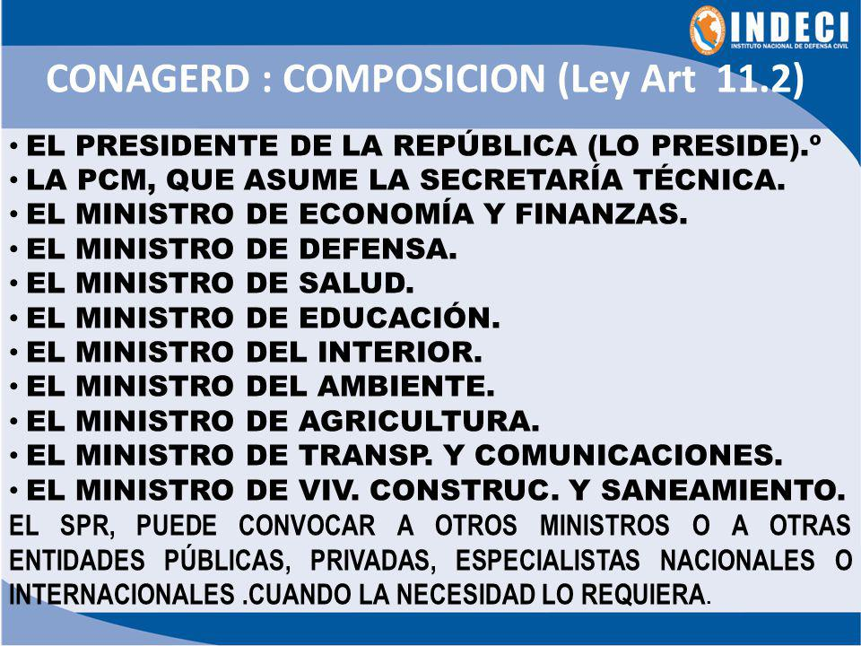 CONAGERD : COMPOSICION (Ley Art 11.2)