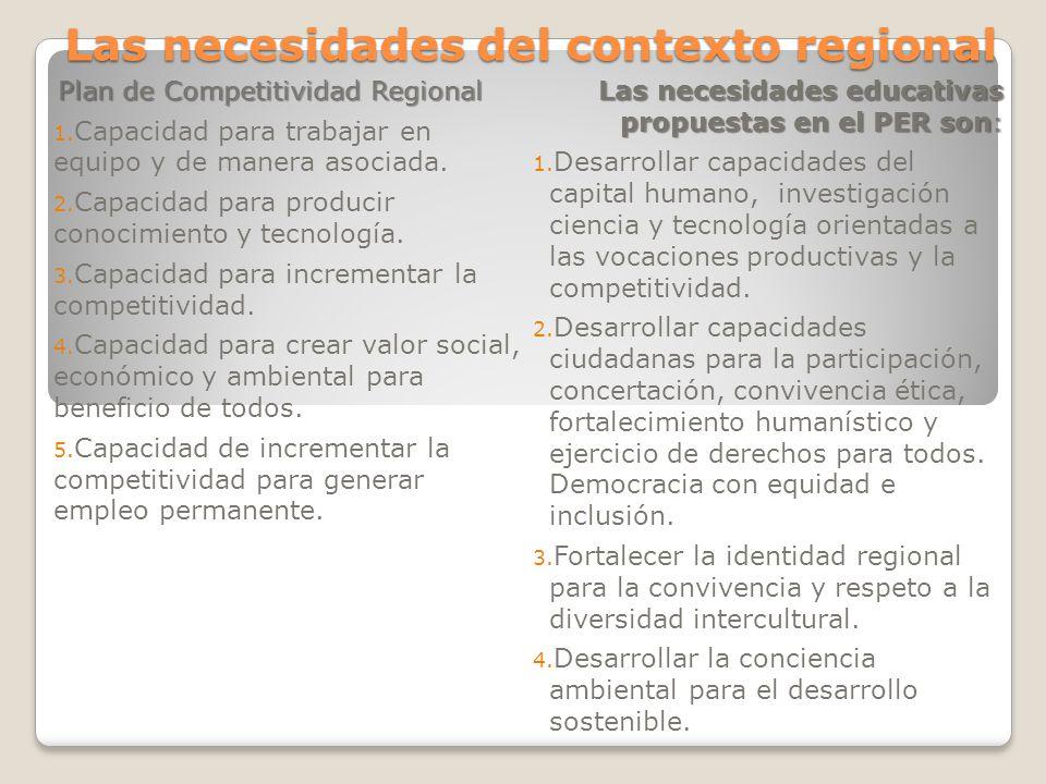 Las necesidades del contexto regional
