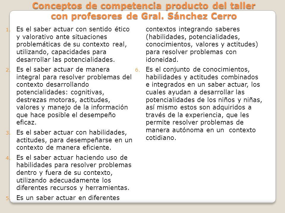 Conceptos de competencia producto del taller con profesores de Gral