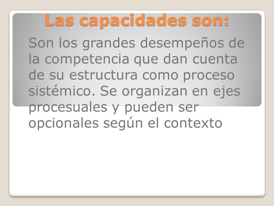 Las capacidades son: