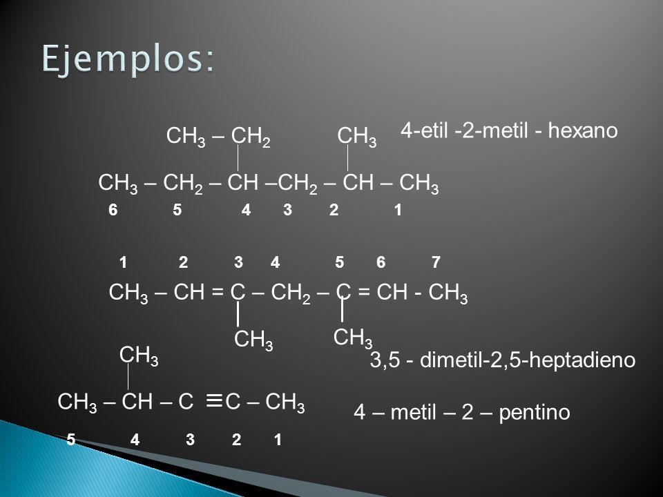 Ejemplos: 4-etil -2-metil - hexano CH3 – CH2 CH3