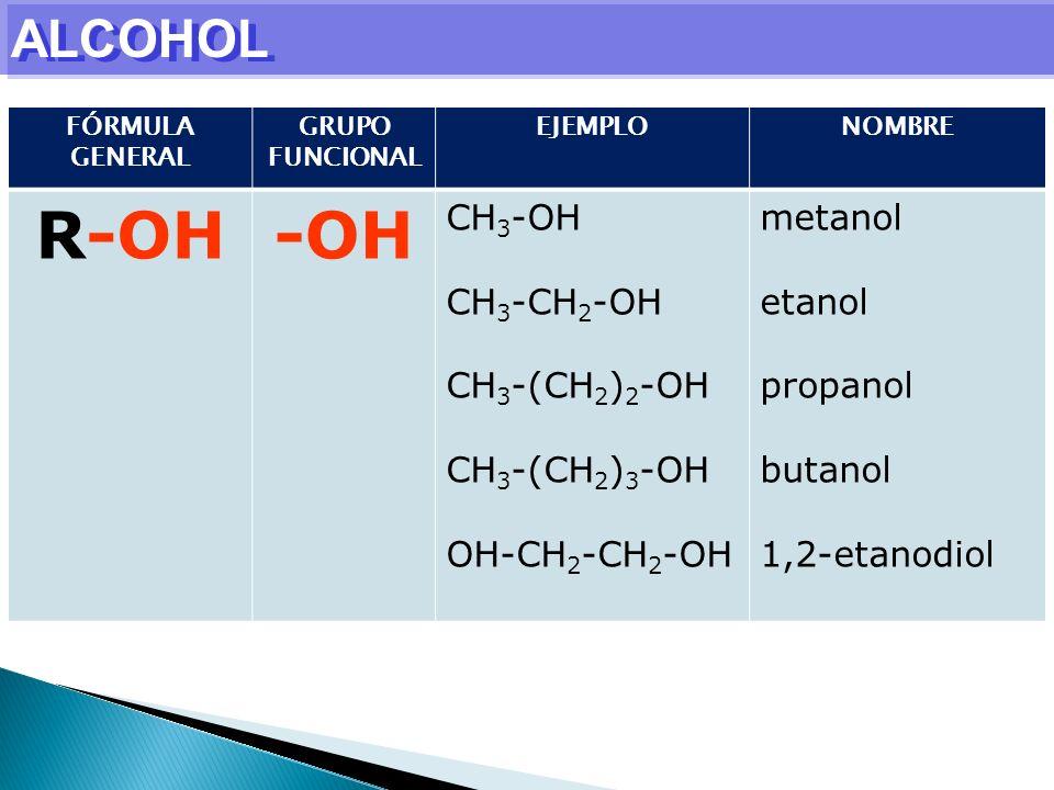 R-OH -OH ALCOHOL CH3-OH CH3-CH2-OH CH3-(CH2)2-OH CH3-(CH2)3-OH