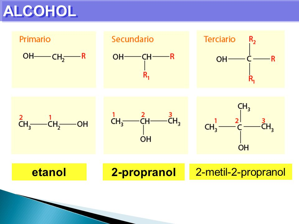 ALCOHOL etanol 2-propranol 2-metil-2-propranol