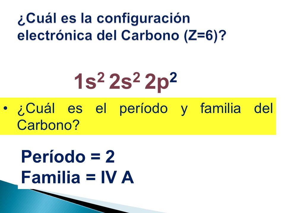¿Cuál es la configuración electrónica del Carbono (Z=6)