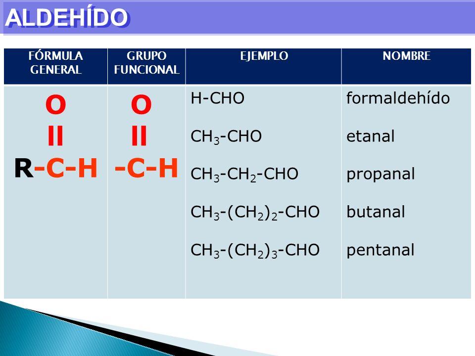 O ll R-C-H -C-H ALDEHÍDO H-CHO CH3-CHO CH3-CH2-CHO CH3-(CH2)2-CHO