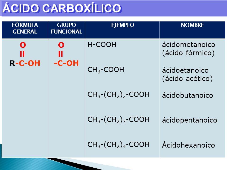ÁCIDO CARBOXÍLICO O ll R-C-OH -C-OH H-COOH CH3-COOH CH3-(CH2)2-COOH