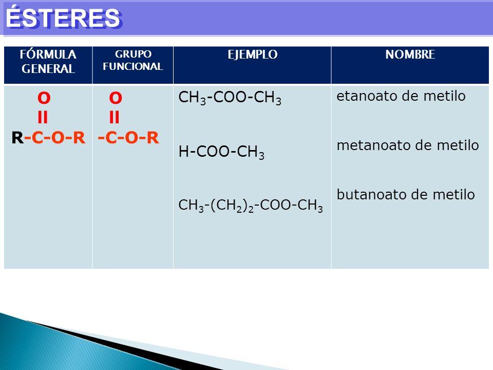 ÉSTERES O ll R-C-O-R -C-O-R CH3-COO-CH3 H-COO-CH3 etanoato de metilo
