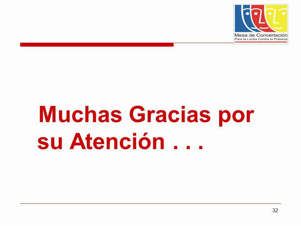 Muchas Gracias por su Atención . . .