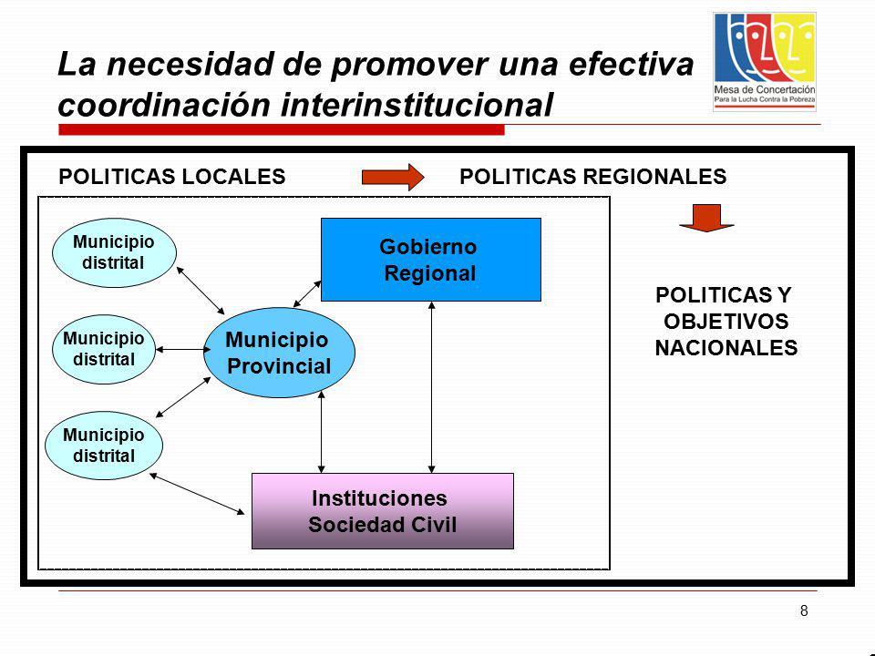 La necesidad de promover una efectiva coordinación interinstitucional