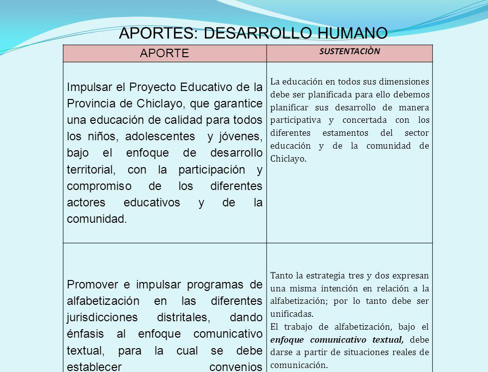 APORTES: DESARROLLO HUMANO Y SOCIAL