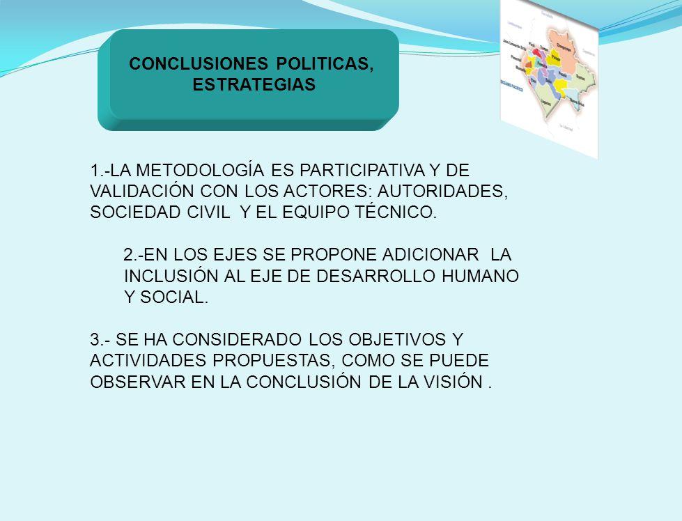 CONCLUSIONES POLITICAS,
