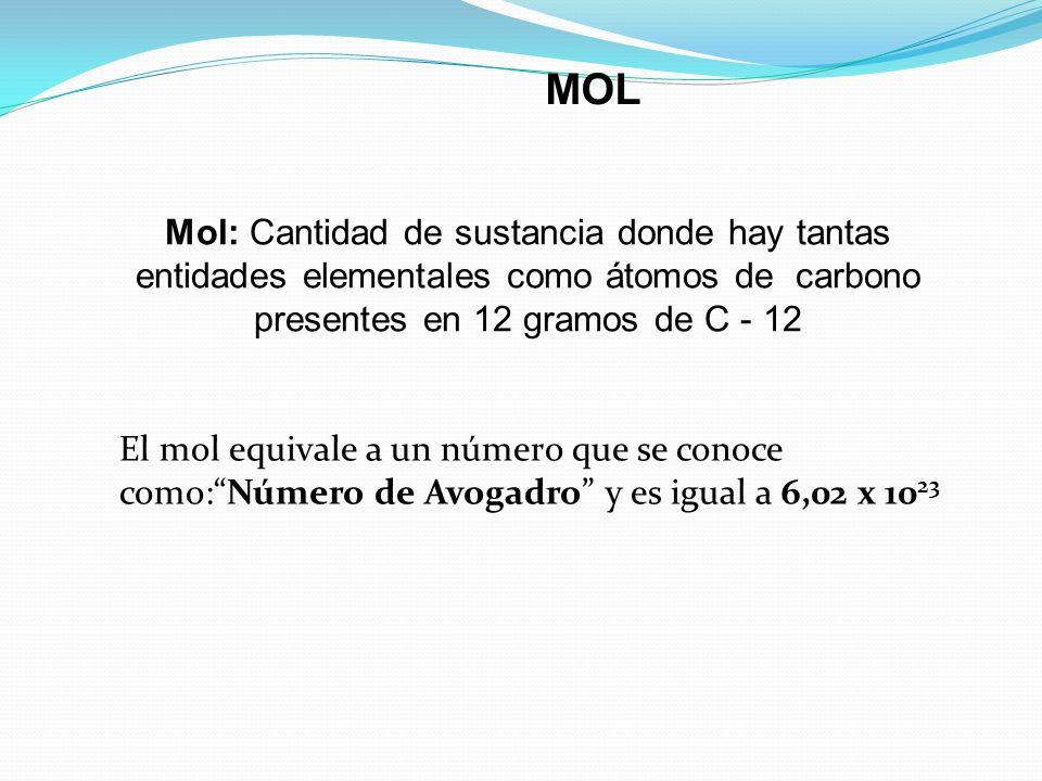 MOL Mol: Cantidad de sustancia donde hay tantas entidades elementales como átomos de carbono presentes en 12 gramos de C - 12.