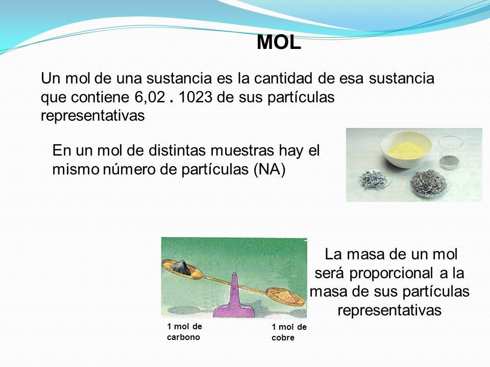 MOL Un mol de una sustancia es la cantidad de esa sustancia que contiene 6,02 . 1023 de sus partículas representativas.