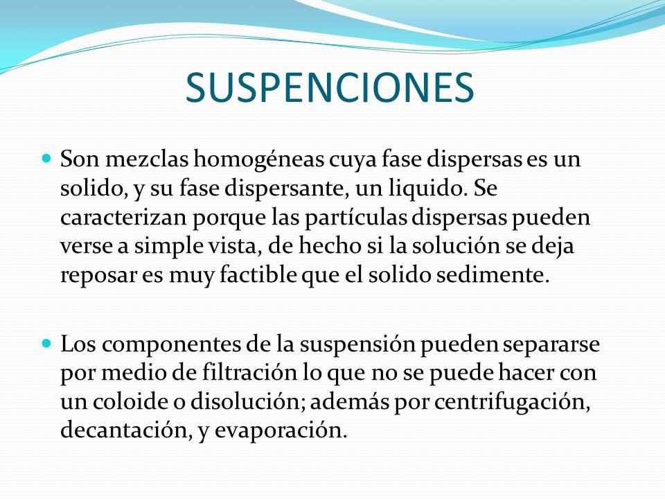 SUSPENCIONES