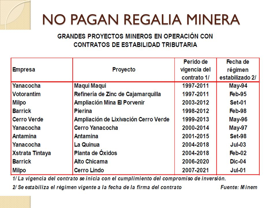 NO PAGAN REGALIA MINERA