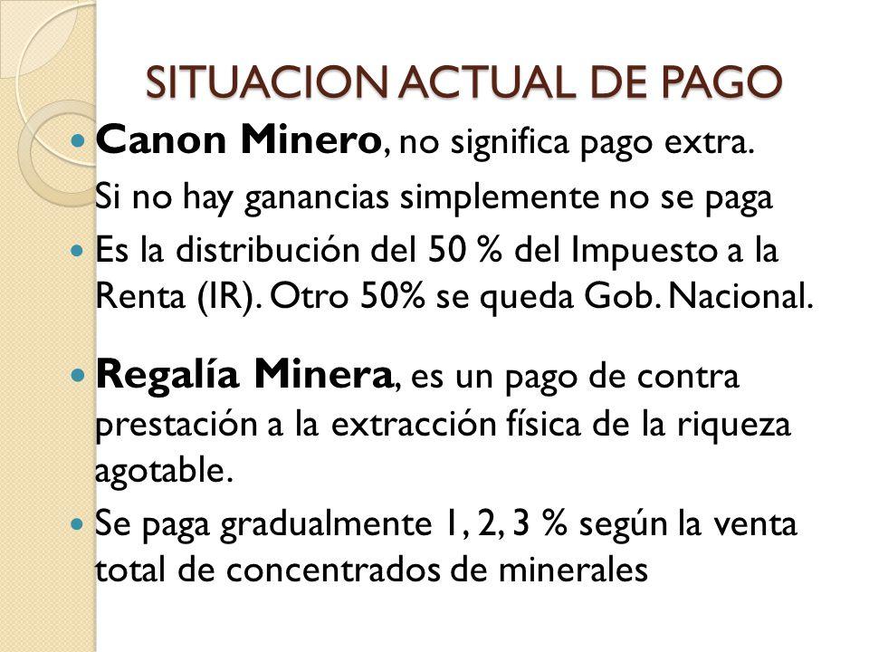 SITUACION ACTUAL DE PAGO