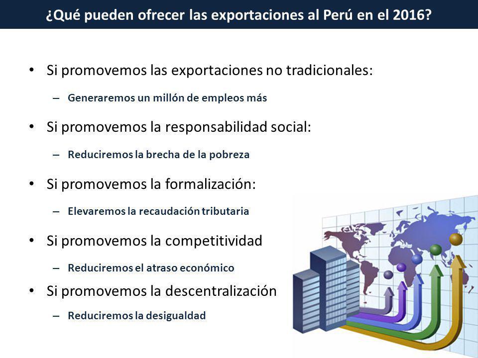 ¿Qué pueden ofrecer las exportaciones al Perú en el 2016