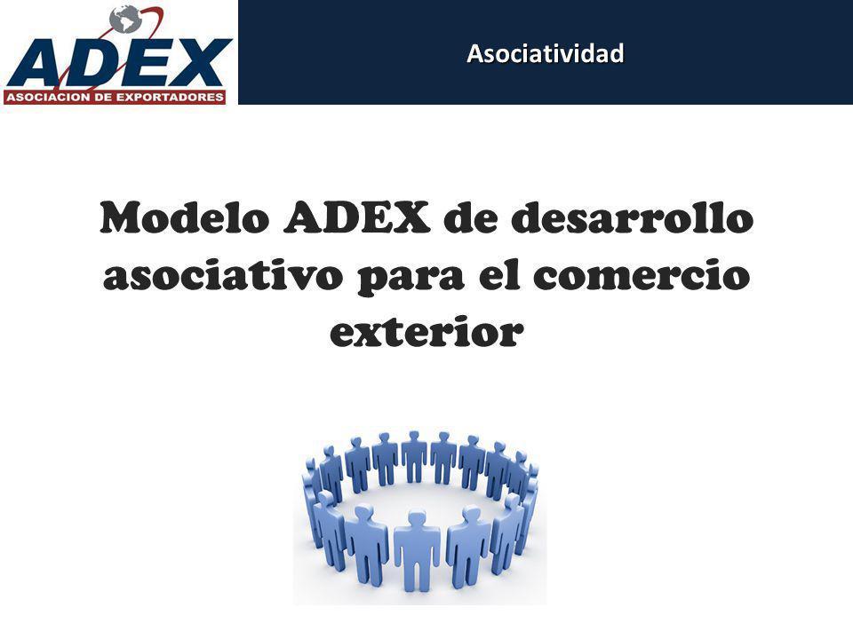 Modelo ADEX de desarrollo asociativo para el comercio exterior