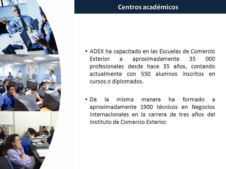 Centros académicos