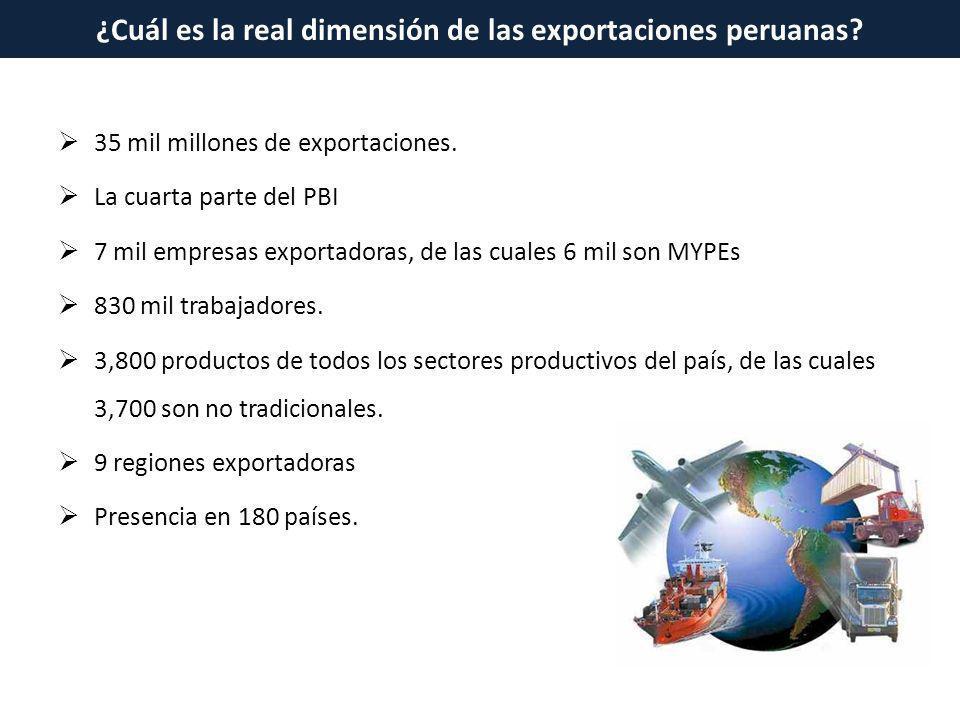 ¿Cuál es la real dimensión de las exportaciones peruanas