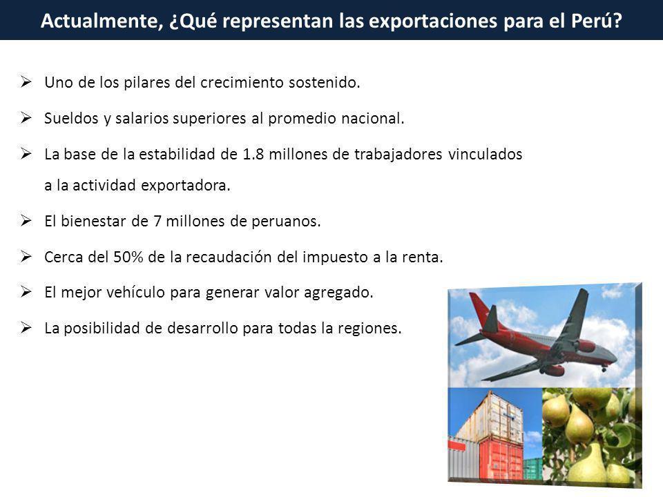 Actualmente, ¿Qué representan las exportaciones para el Perú